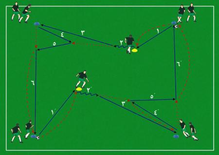 تمرینات تاکتیکی ایستگاهی و تیمی در فوتبال