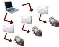 نرم افزار ارسال و دریافت پیامک گروهی از طریق اینترنت
