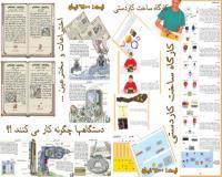 توضيحات مجموعه کارگاه ساخت کاردستی