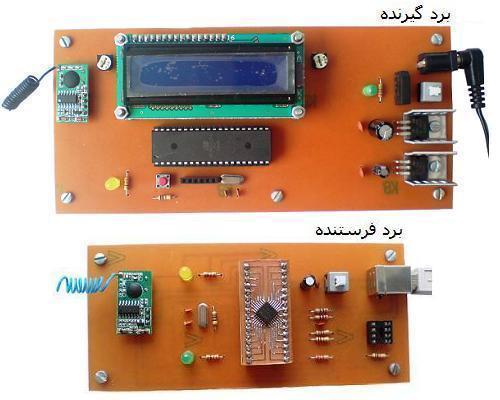 ارسال بی سیم متن از کامپیوتر با ارتباط رادیویی (HMR و HMT)
